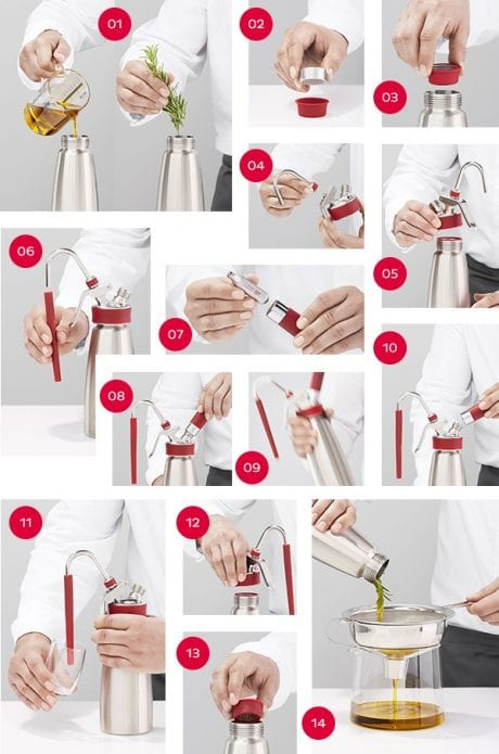 Rapid Infusion-kit - iSi